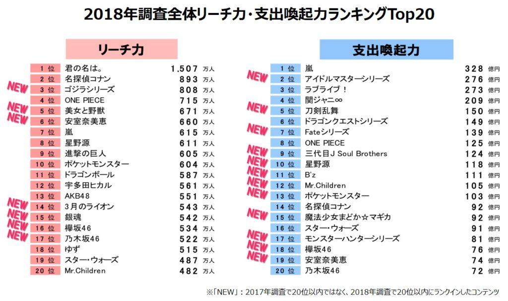 ranking2018