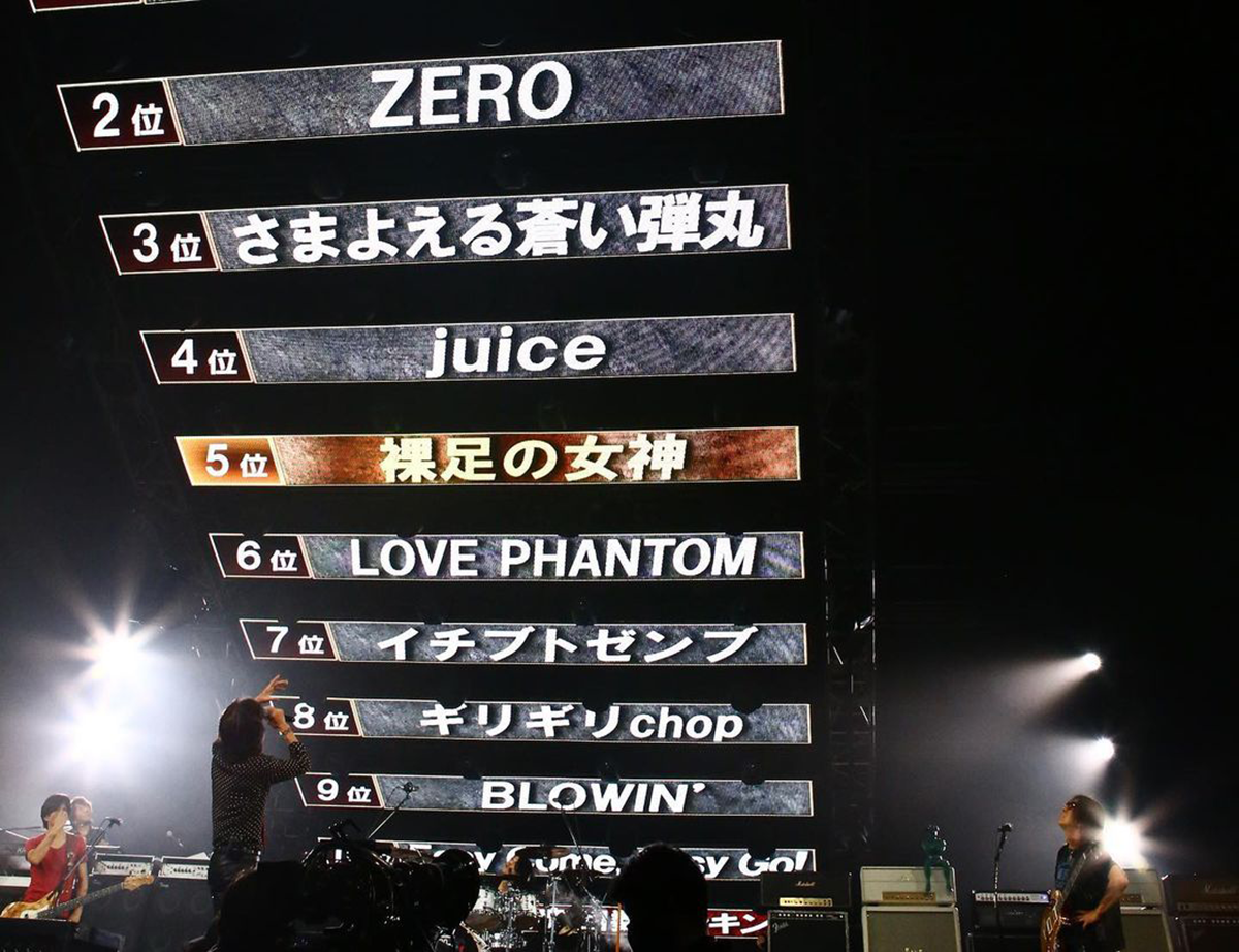 「B'z LIVE演奏回数ランキング」の写真